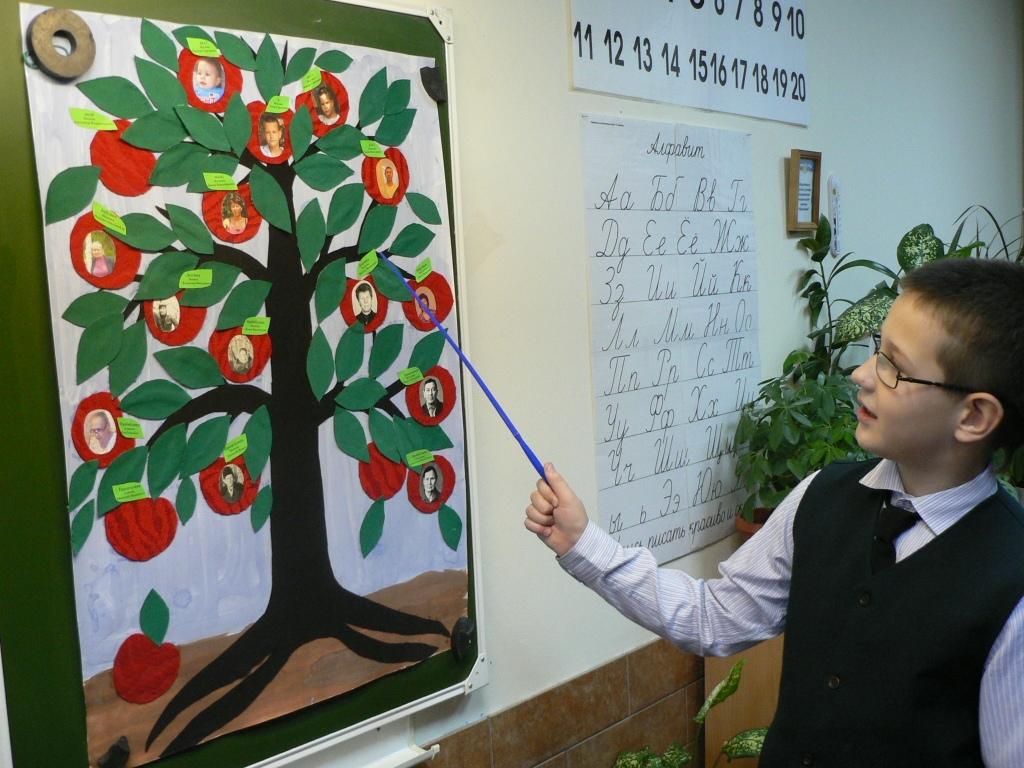 Как сделать в школу семейное древо